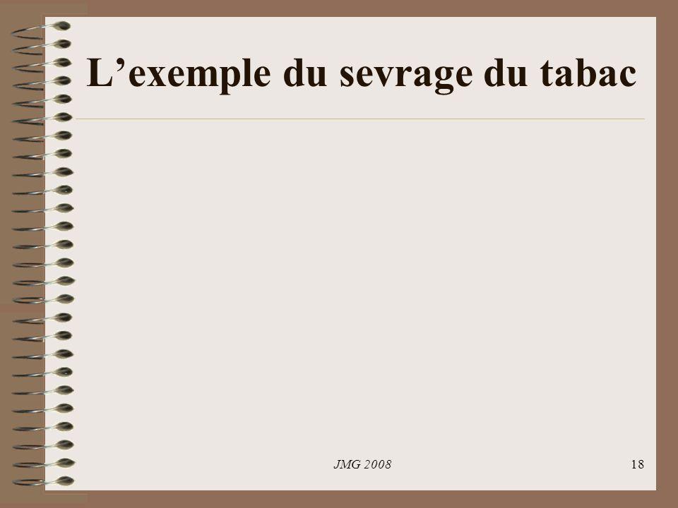 JMG 200818 Lexemple du sevrage du tabac