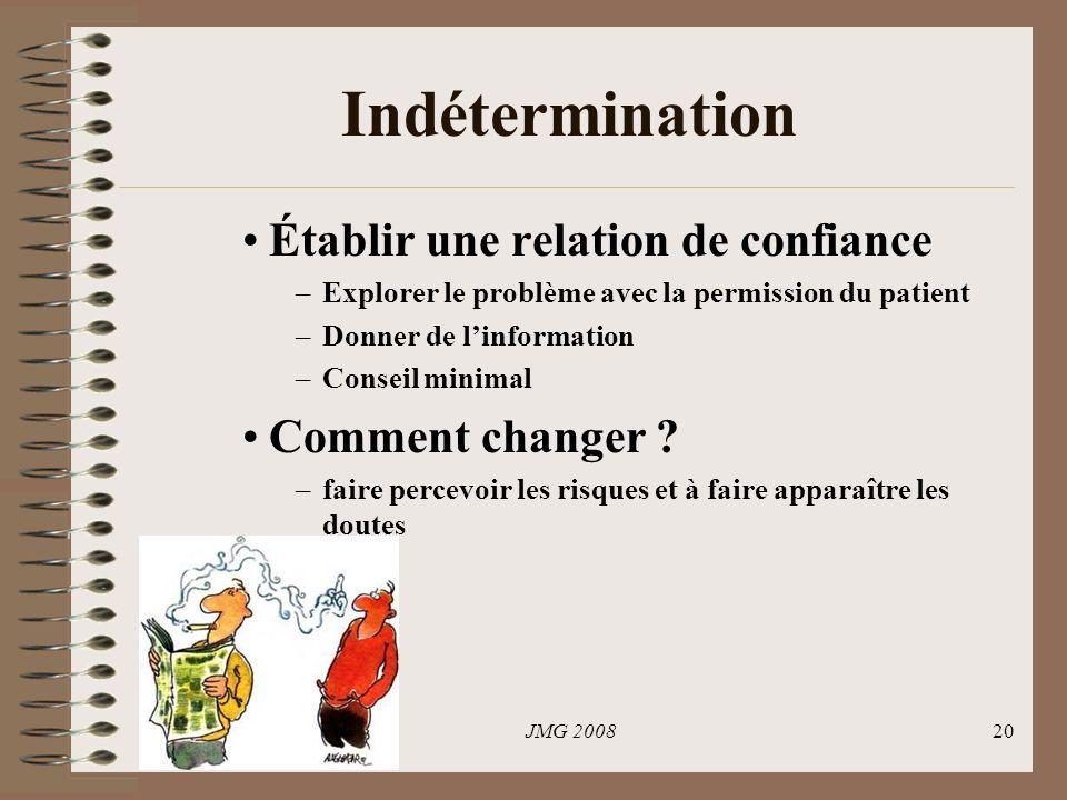 JMG 200820 Indétermination Établir une relation de confiance –Explorer le problème avec la permission du patient –Donner de linformation –Conseil minimal Comment changer .