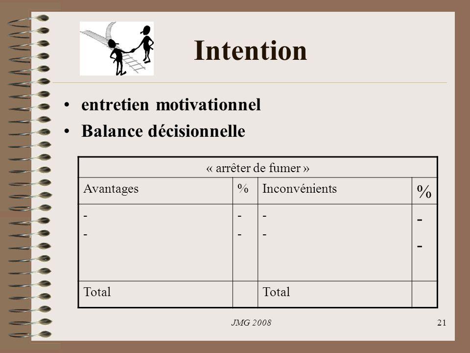 JMG 200821 Intention entretien motivationnel Balance décisionnelle « arrêter de fumer » Avantages%Inconvénients % ---- ---- ---- ---- Total