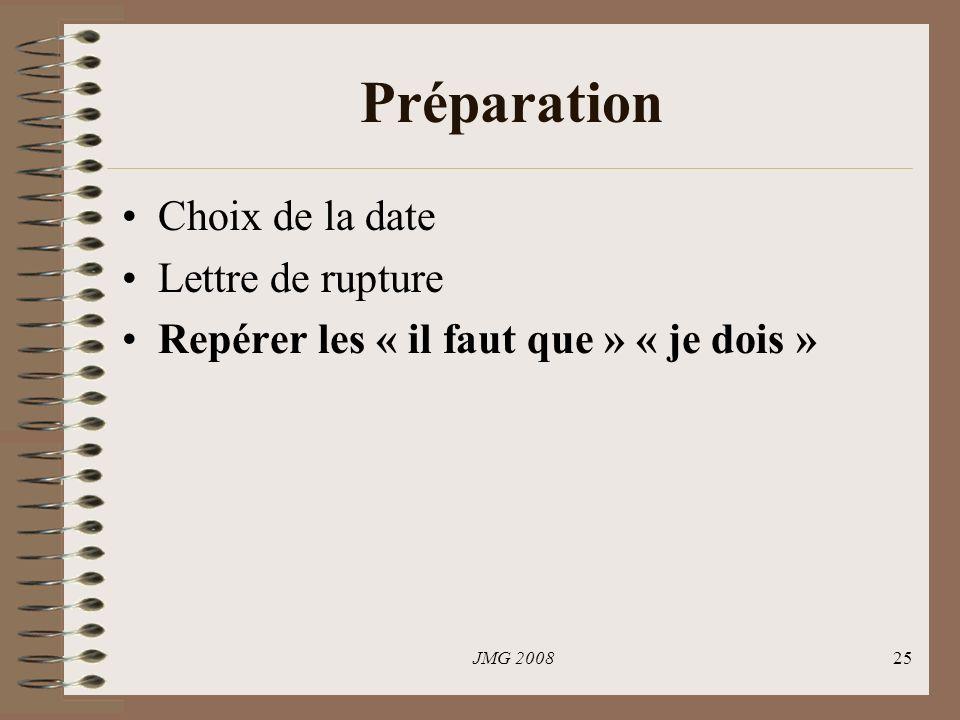 JMG 200825 Préparation Choix de la date Lettre de rupture Repérer les « il faut que » « je dois »