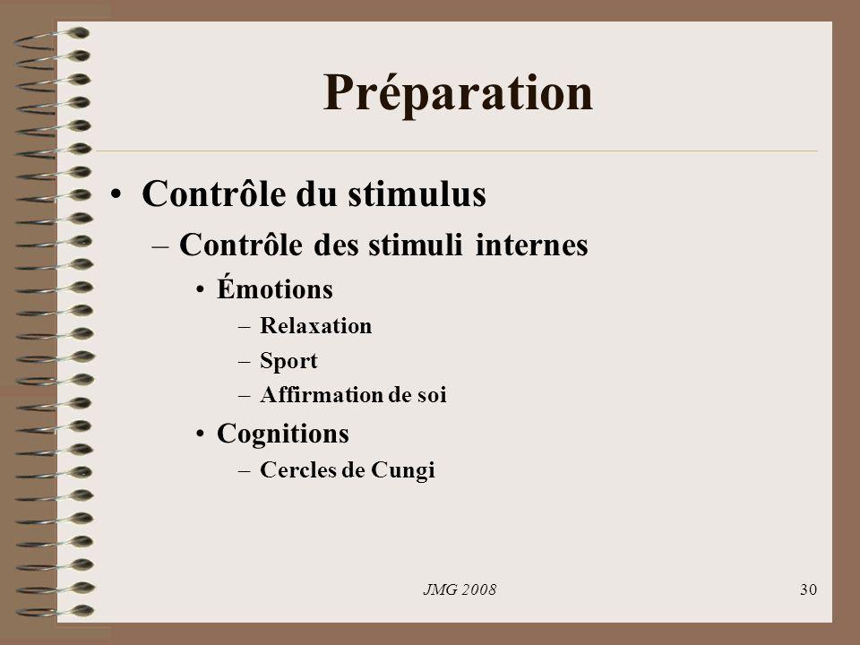 JMG 200830 Préparation Contrôle du stimulus –Contrôle des stimuli internes Émotions –Relaxation –Sport –Affirmation de soi Cognitions –Cercles de Cungi