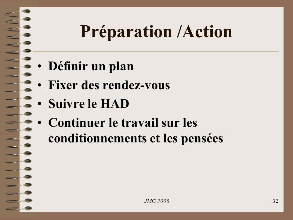 JMG 200832 Préparation /Action Définir un plan Fixer des rendez-vous Suivre le HAD Continuer le travail sur les conditionnements et les pensées
