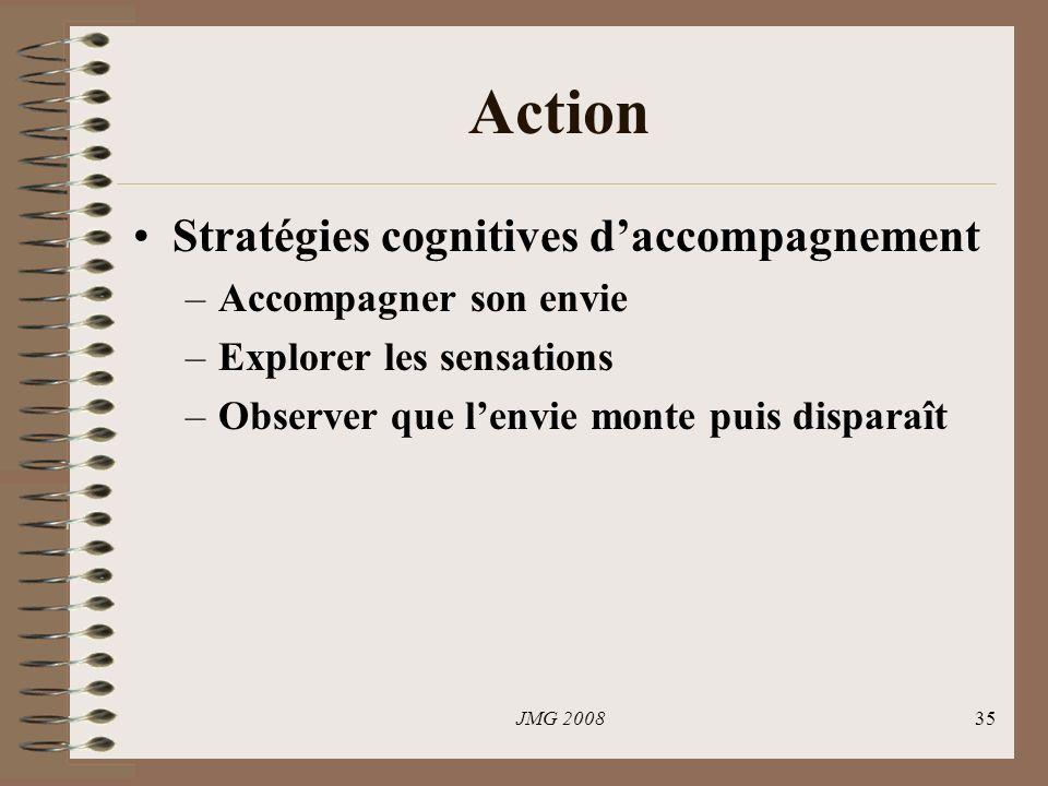 JMG 200835 Action Stratégies cognitives daccompagnement –Accompagner son envie –Explorer les sensations –Observer que lenvie monte puis disparaît