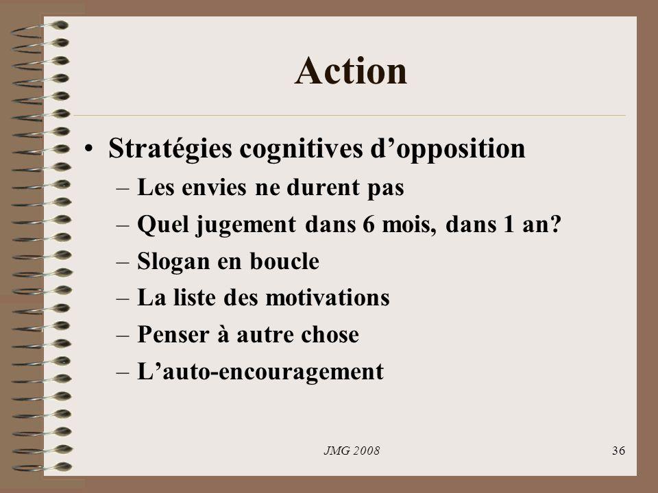 JMG 200836 Action Stratégies cognitives dopposition –Les envies ne durent pas –Quel jugement dans 6 mois, dans 1 an.