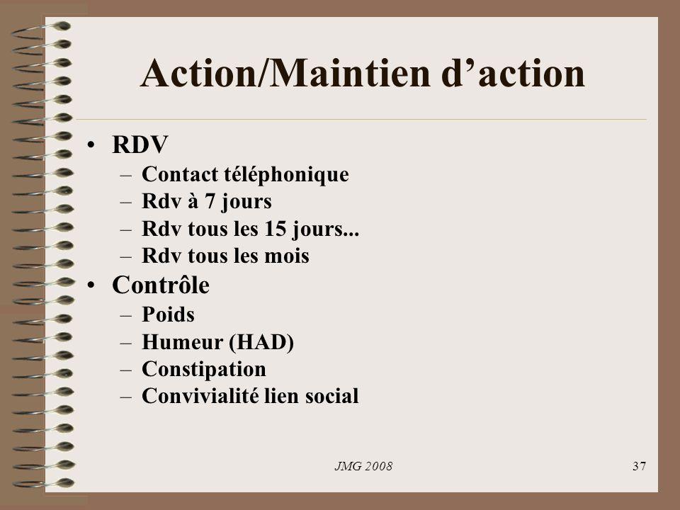 JMG 200837 Action/Maintien daction RDV –Contact téléphonique –Rdv à 7 jours –Rdv tous les 15 jours...