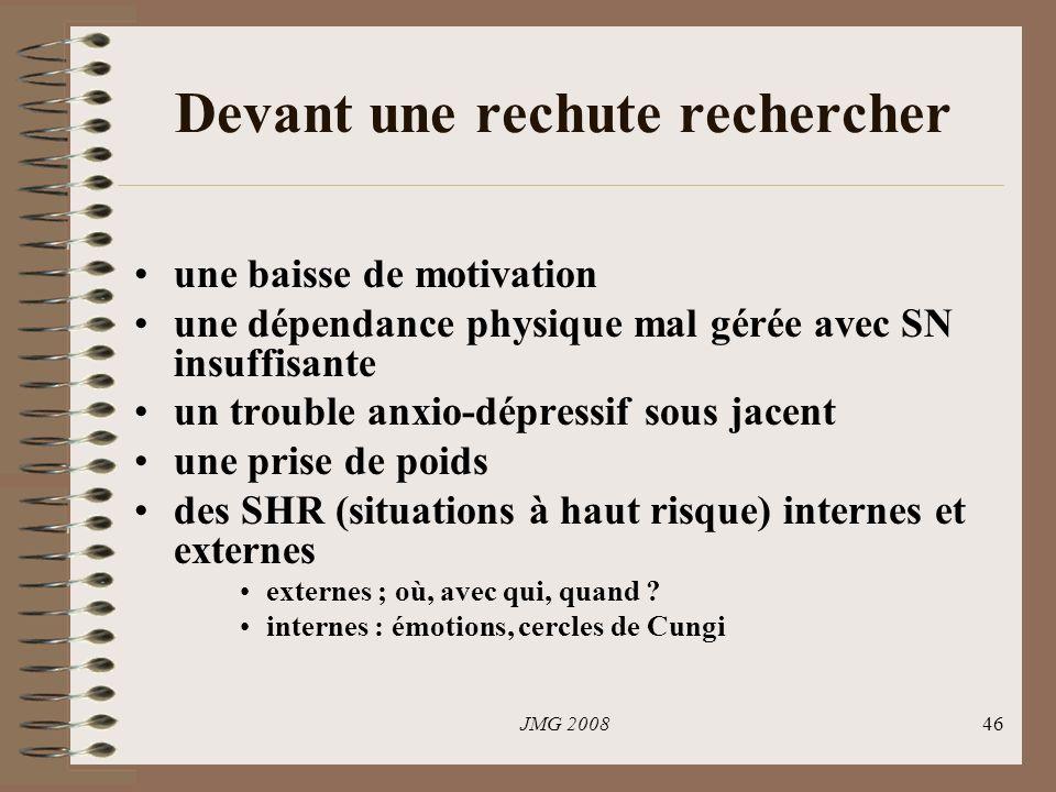 JMG 200846 Devant une rechute rechercher une baisse de motivation une dépendance physique mal gérée avec SN insuffisante un trouble anxio-dépressif sous jacent une prise de poids des SHR (situations à haut risque) internes et externes externes ; où, avec qui, quand .