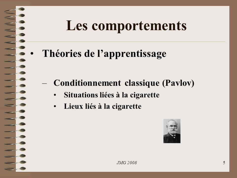 JMG 20085 Les comportements Théories de lapprentissage –Conditionnement classique (Pavlov) Situations liées à la cigarette Lieux liés à la cigarette