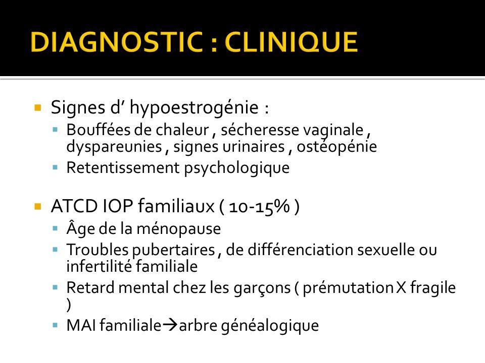 Signes d hypoestrogénie : Bouffées de chaleur, sécheresse vaginale, dyspareunies, signes urinaires, ostéopénie Retentissement psychologique ATCD IOP f