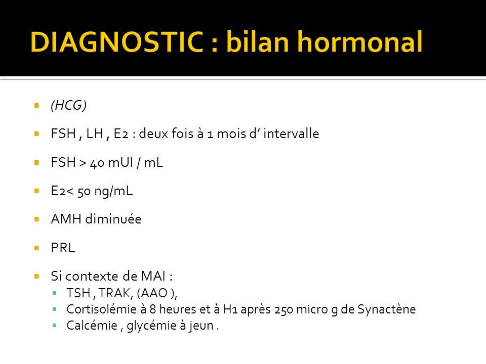 (HCG) FSH, LH, E2 : deux fois à 1 mois d intervalle FSH > 40 mUI / mL E2< 50 ng/mL AMH diminuée PRL Si contexte de MAI : TSH, TRAK, (AAO ), Cortisolém