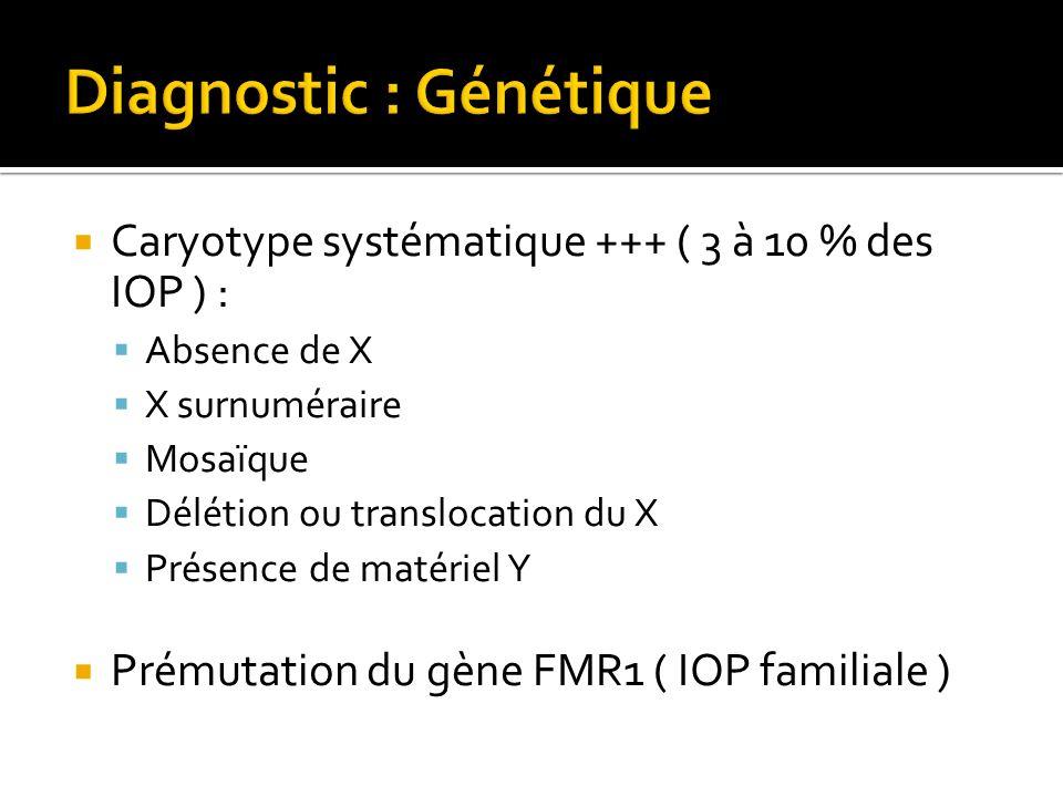 Caryotype systématique +++ ( 3 à 10 % des IOP ) : Absence de X X surnuméraire Mosaïque Délétion ou translocation du X Présence de matériel Y Prémutati