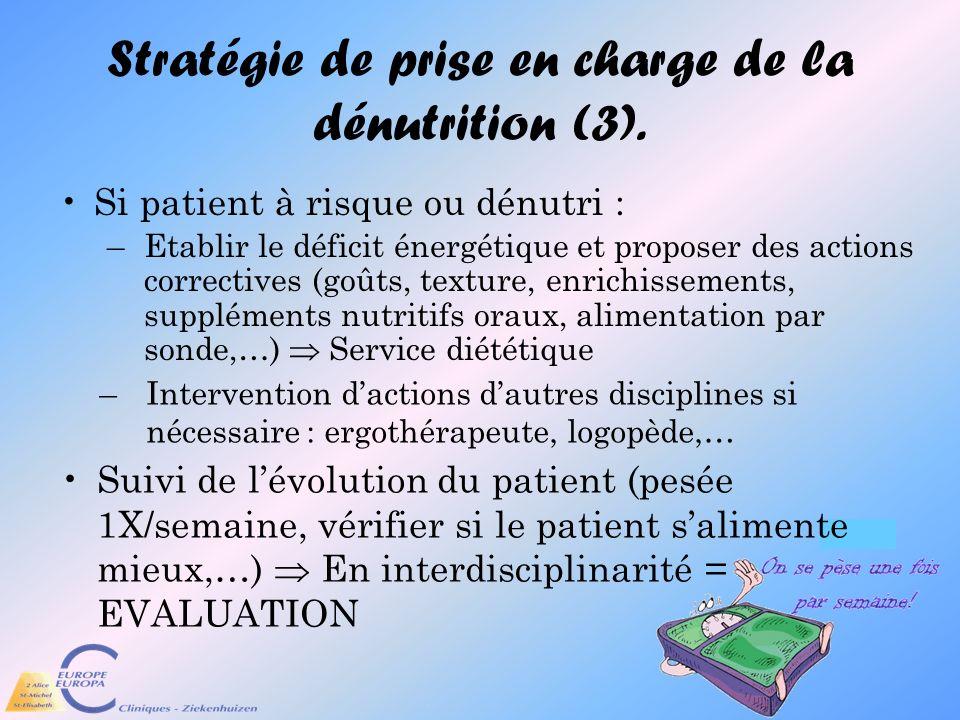 Stratégie de prise en charge de la dénutrition (3). Si patient à risque ou dénutri : –Etablir le déficit énergétique et proposer des actions correctiv