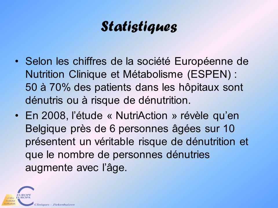 Statistiques Selon les chiffres de la société Européenne de Nutrition Clinique et Métabolisme (ESPEN) : 50 à 70% des patients dans les hôpitaux sont d