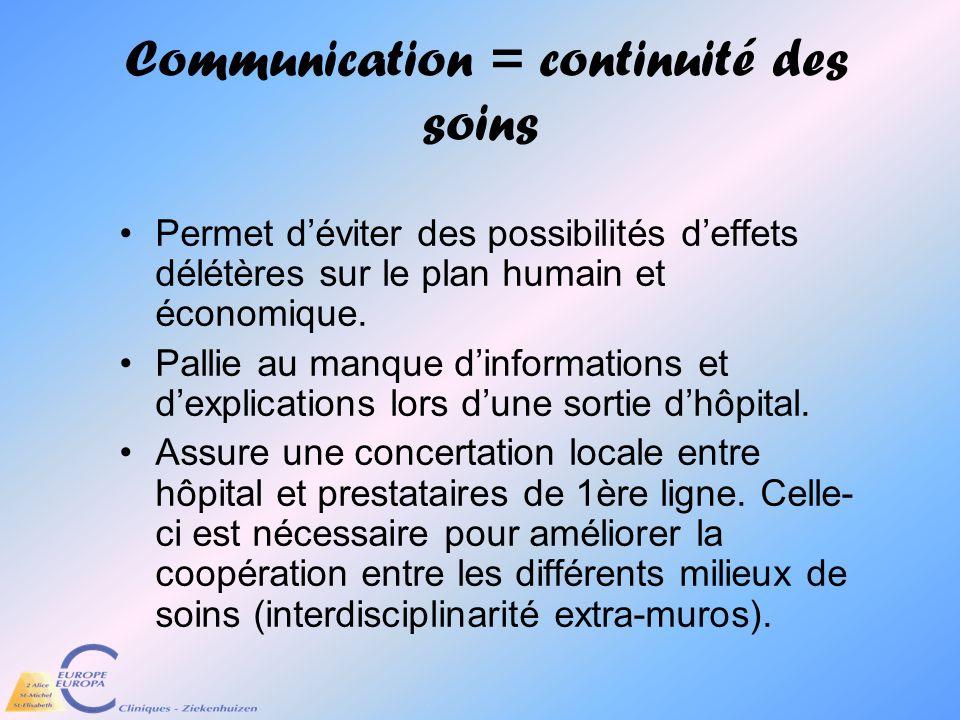 Communication = continuité des soins Permet déviter des possibilités deffets délétères sur le plan humain et économique. Pallie au manque dinformation