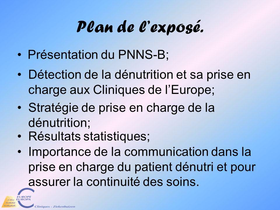 Plan de lexposé. Présentation du PNNS-B; Détection de la dénutrition et sa prise en charge aux Cliniques de lEurope; Stratégie de prise en charge de l