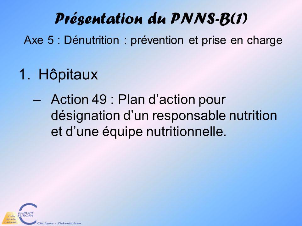 Présentation du PNNS-B(1) Axe 5 : Dénutrition : prévention et prise en charge 1.Hôpitaux –Action 49 : Plan daction pour désignation dun responsable nu