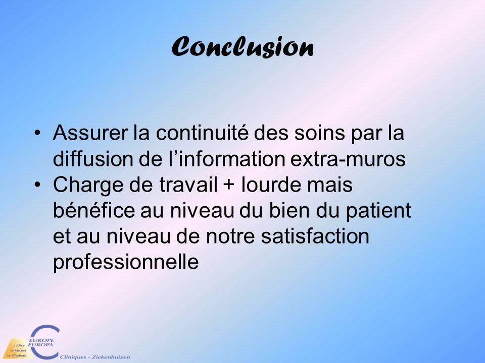 Conclusion Assurer la continuité des soins par la diffusion de linformation extra-muros Charge de travail + lourde mais bénéfice au niveau du bien du