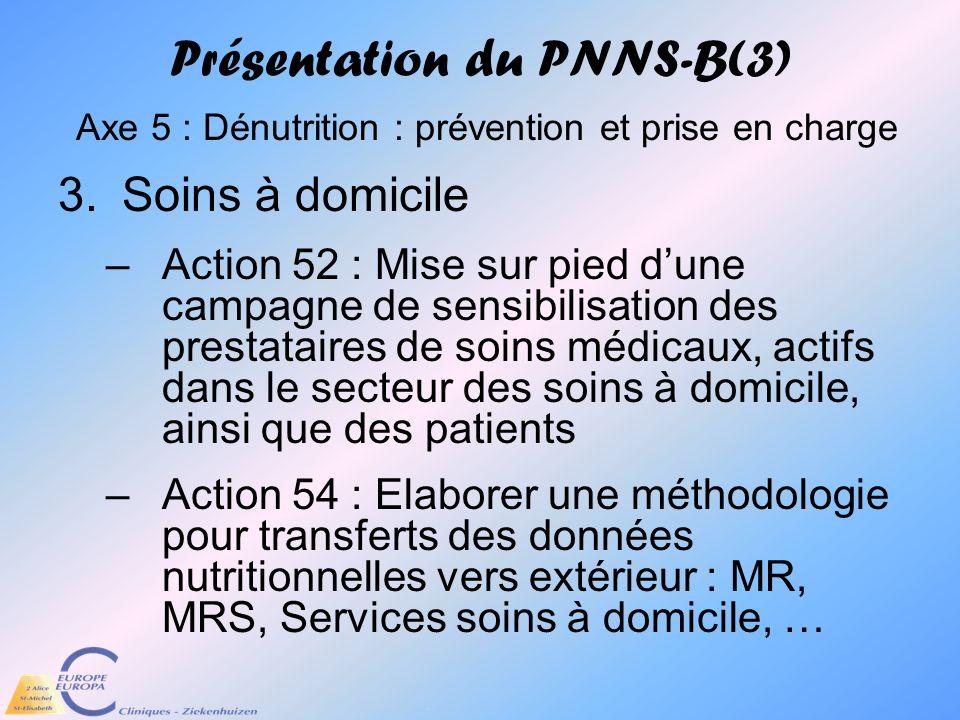 Présentation du PNNS-B(3) Axe 5 : Dénutrition : prévention et prise en charge 3.Soins à domicile –Action 52 : Mise sur pied dune campagne de sensibili
