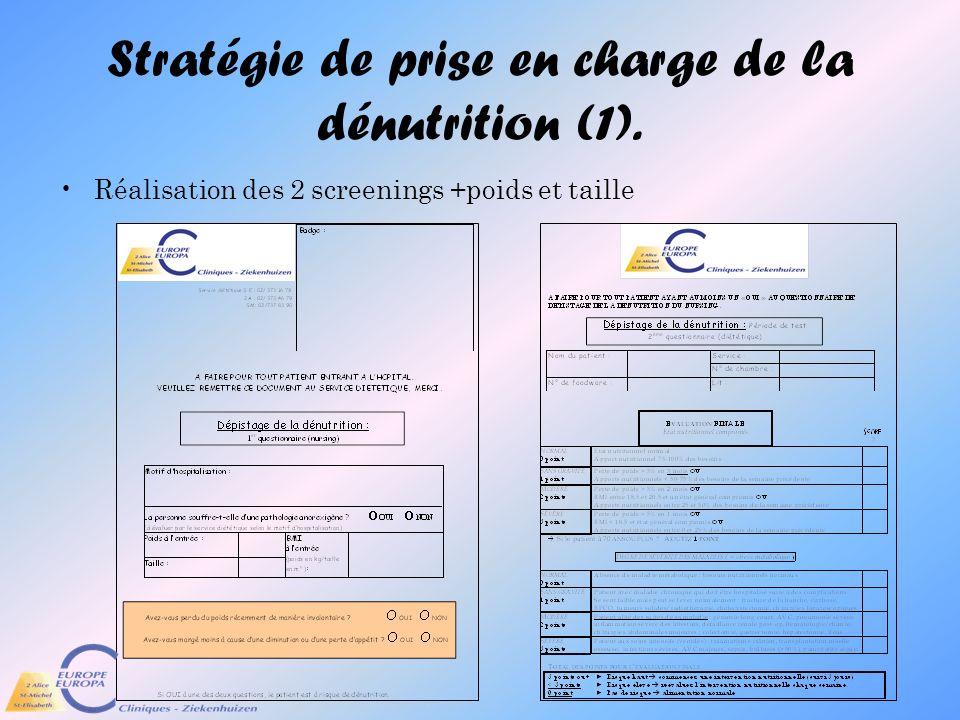 Stratégie de prise en charge de la dénutrition (1). Réalisation des 2 screenings +poids et taille