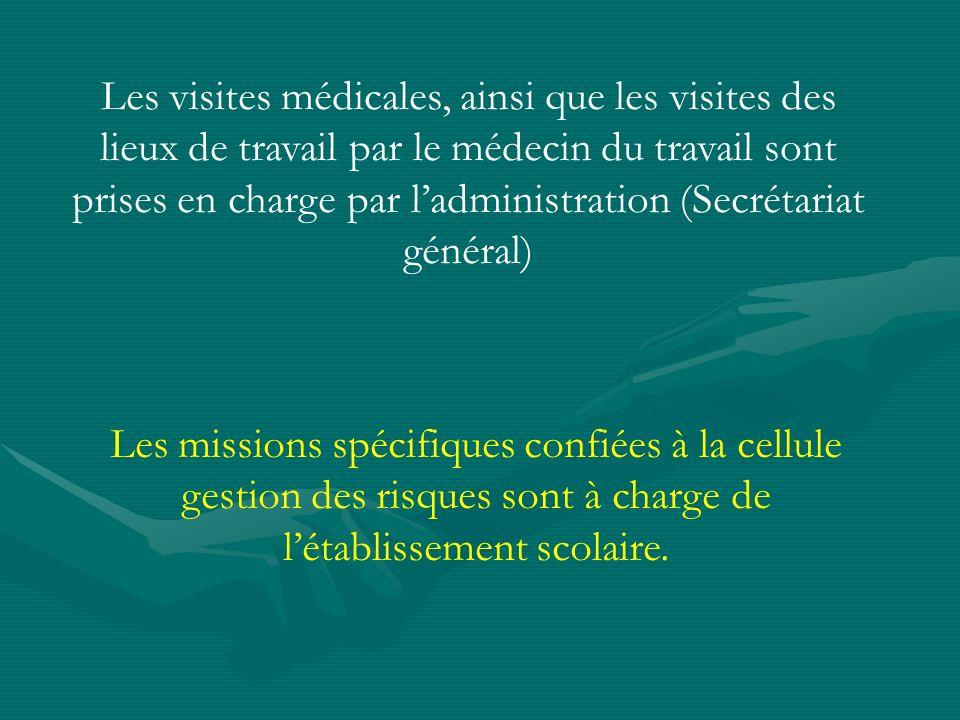Les visites médicales, ainsi que les visites des lieux de travail par le médecin du travail sont prises en charge par ladministration (Secrétariat gén