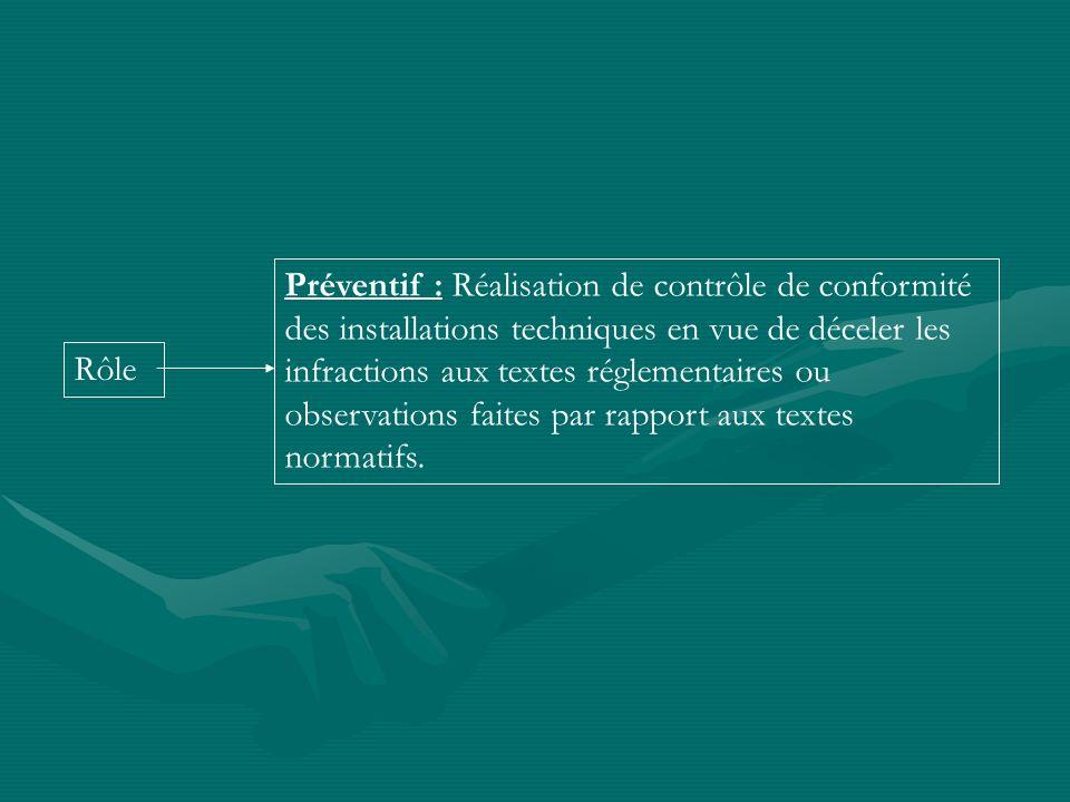 Rôle Préventif : Réalisation de contrôle de conformité des installations techniques en vue de déceler les infractions aux textes réglementaires ou obs