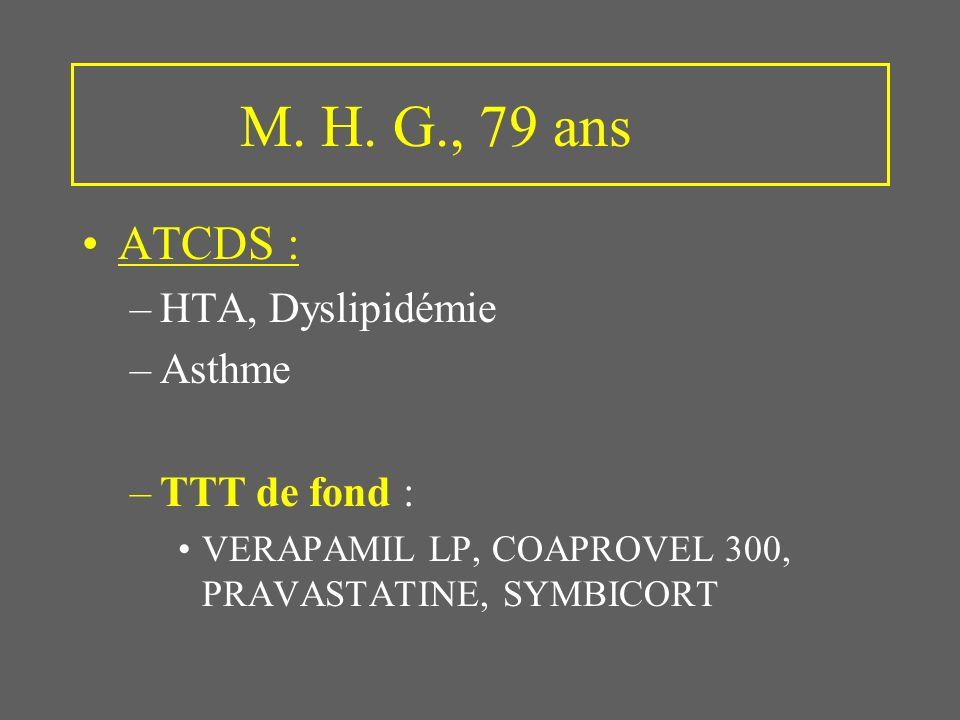 M. H. G., 79 ans ATCDS : –HTA, Dyslipidémie –Asthme –TTT de fond : VERAPAMIL LP, COAPROVEL 300, PRAVASTATINE, SYMBICORT