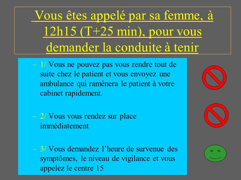 Vous êtes appelé par sa femme, à 12h15 (T+25 min), pour vous demander la conduite à tenir –1/ Vous ne pouvez pas vous rendre tout de suite chez le patient et vous envoyez une ambulance qui ramènera le patient à votre cabinet rapidement.