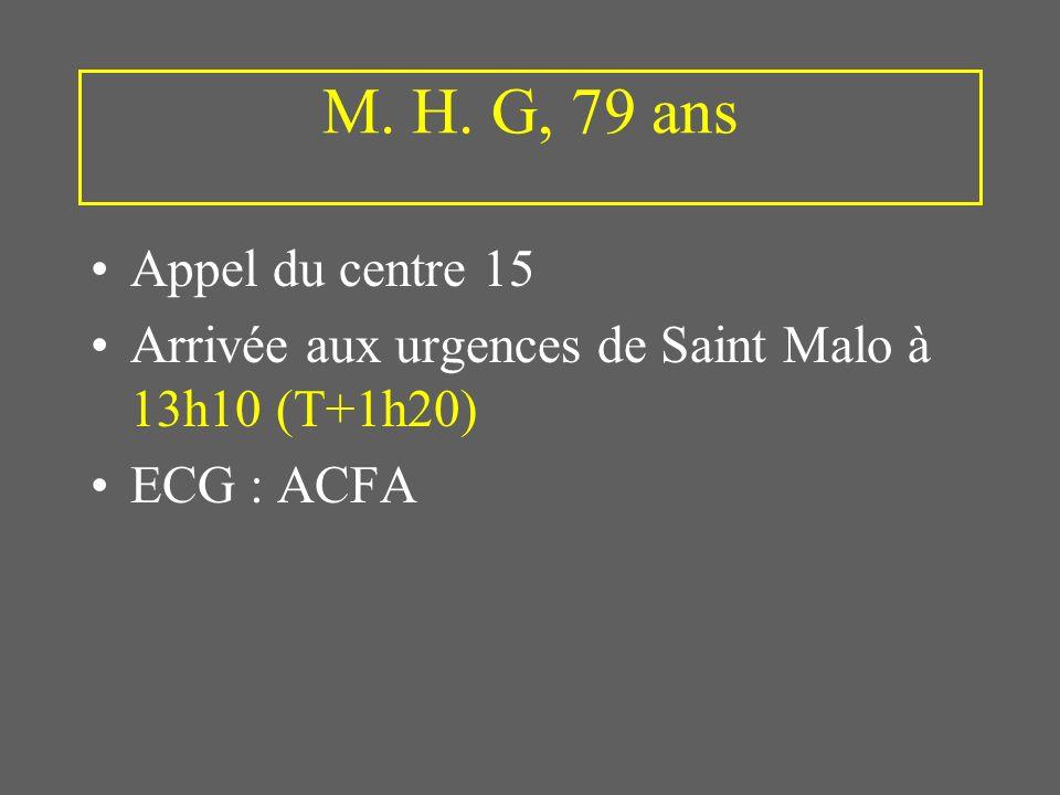 M. H. G, 79 ans Appel du centre 15 Arrivée aux urgences de Saint Malo à 13h10 (T+1h20) ECG : ACFA