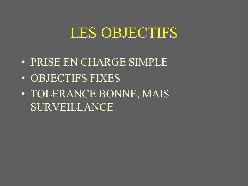 LES OBJECTIFS PRISE EN CHARGE SIMPLE OBJECTIFS FIXES TOLERANCE BONNE, MAIS SURVEILLANCE