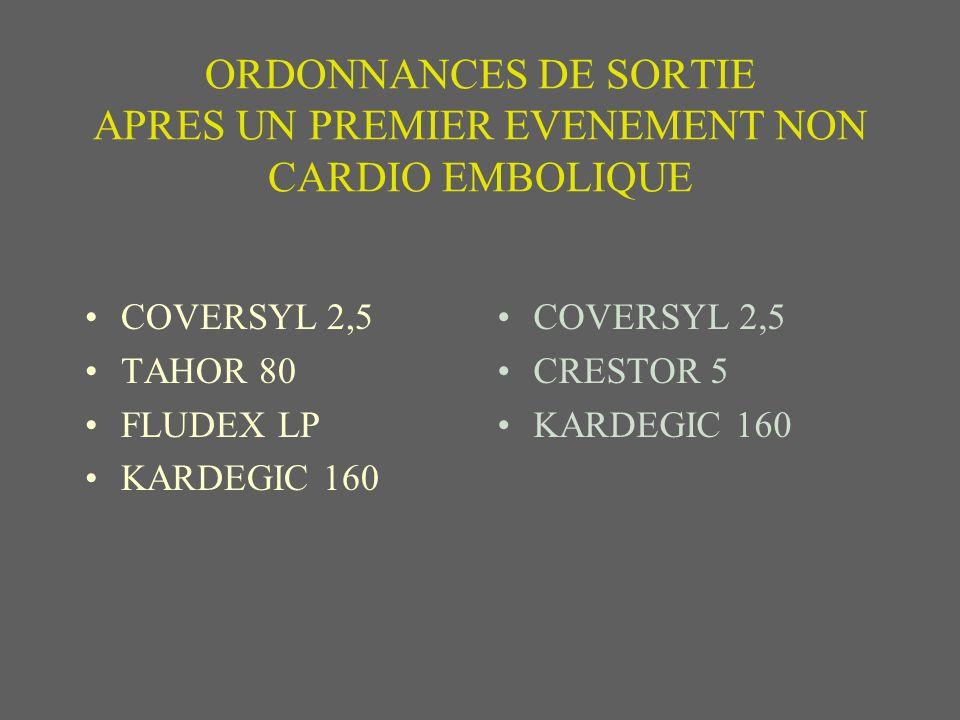 ORDONNANCES DE SORTIE APRES UN PREMIER EVENEMENT NON CARDIO EMBOLIQUE COVERSYL 2,5 TAHOR 80 FLUDEX LP KARDEGIC 160 COVERSYL 2,5 CRESTOR 5 KARDEGIC 160