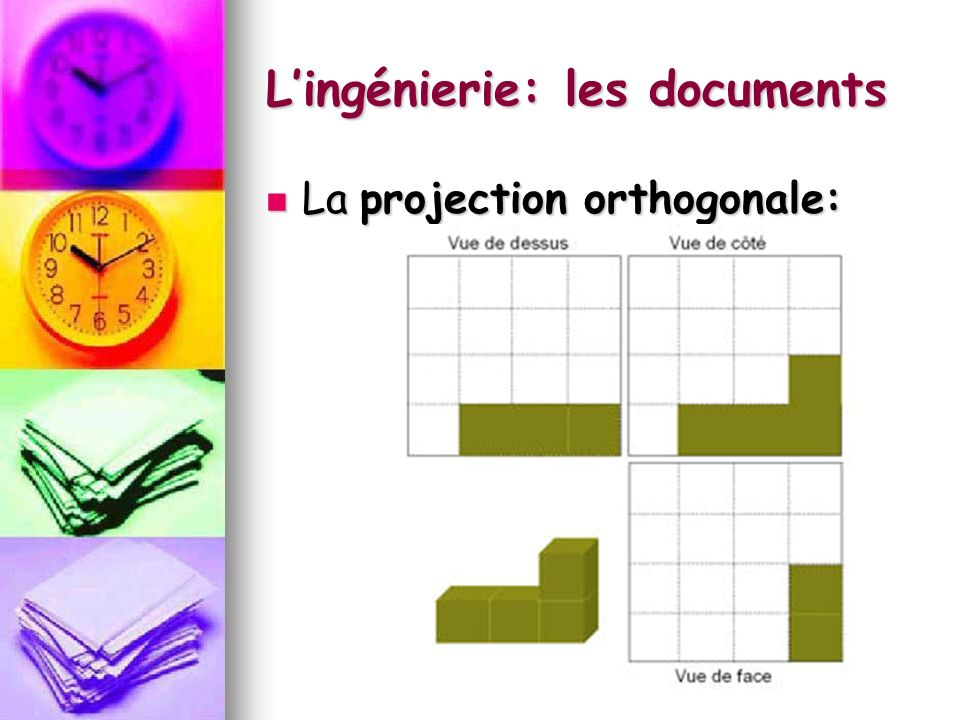 Lingénierie: les documents La projection orthogonale: La projection orthogonale: