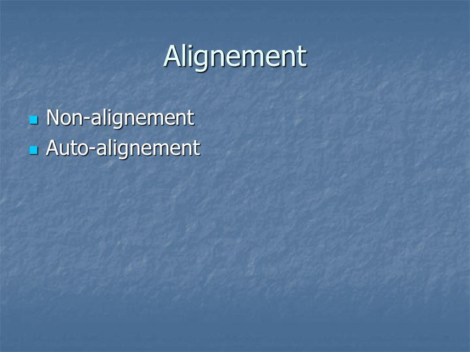 Alignement Non-alignement Non-alignement Auto-alignement Auto-alignement