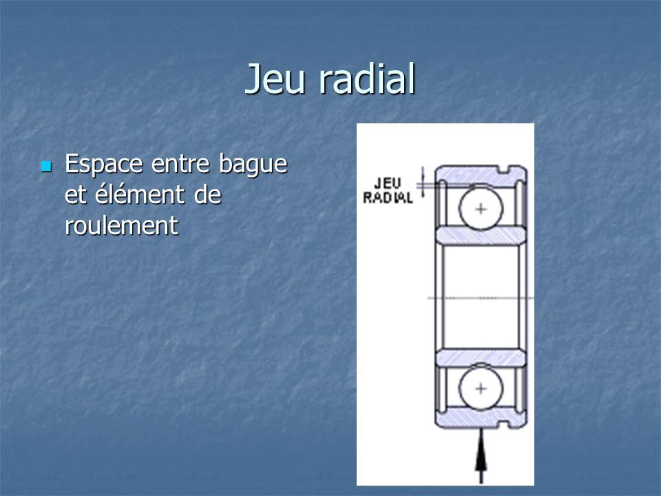 Jeu radial Espace entre bague et élément de roulement Espace entre bague et élément de roulement
