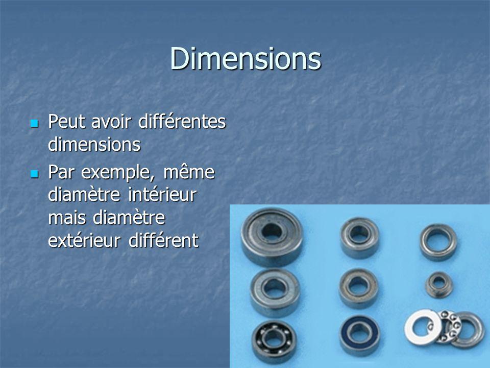 Dimensions Peut avoir différentes dimensions Peut avoir différentes dimensions Par exemple, même diamètre intérieur mais diamètre extérieur différent