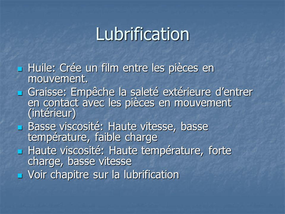Lubrification Huile: Crée un film entre les pièces en mouvement. Huile: Crée un film entre les pièces en mouvement. Graisse: Empêche la saleté extérie