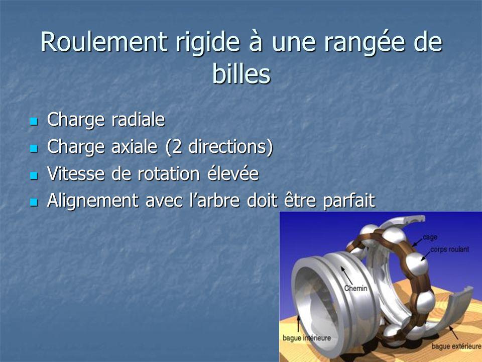 Roulement rigide à une rangée de billes Charge radiale Charge radiale Charge axiale (2 directions) Charge axiale (2 directions) Vitesse de rotation él