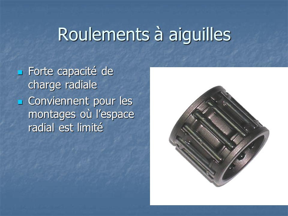 Roulements à aiguilles Forte capacité de charge radiale Forte capacité de charge radiale Conviennent pour les montages où lespace radial est limité Co