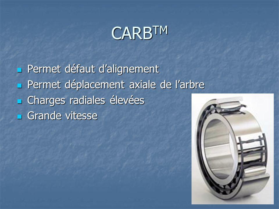 CARB TM Permet défaut dalignement Permet défaut dalignement Permet déplacement axiale de larbre Permet déplacement axiale de larbre Charges radiales é