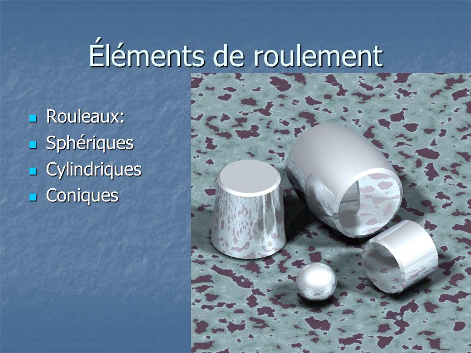 Éléments de roulement Rouleaux: Rouleaux: Sphériques Sphériques Cylindriques Cylindriques Coniques Coniques