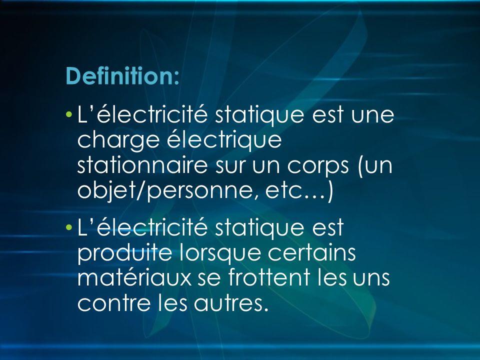 Lélectricité statique est une charge électrique stationnaire sur un corps (un objet/personne, etc…) Lélectricité statique est produite lorsque certain