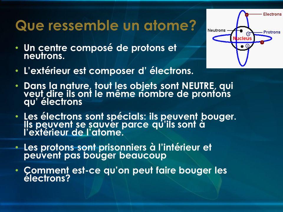 Que ressemble un atome? Un centre composé de protons et neutrons. Lextérieur est composer d électrons. Dans la nature, tout les objets sont NEUTRE, qu