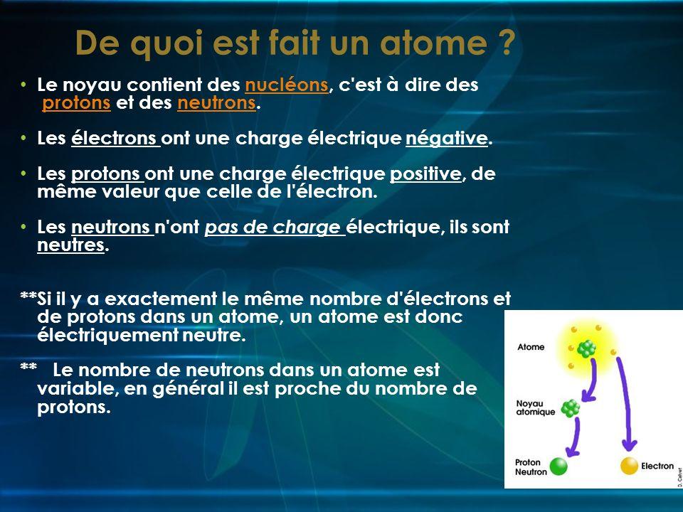 Le noyau contient des nucléons, c'est à dire des protons et des neutrons.nucléonsprotonsneutrons Les électrons ont une charge électrique négative. Les
