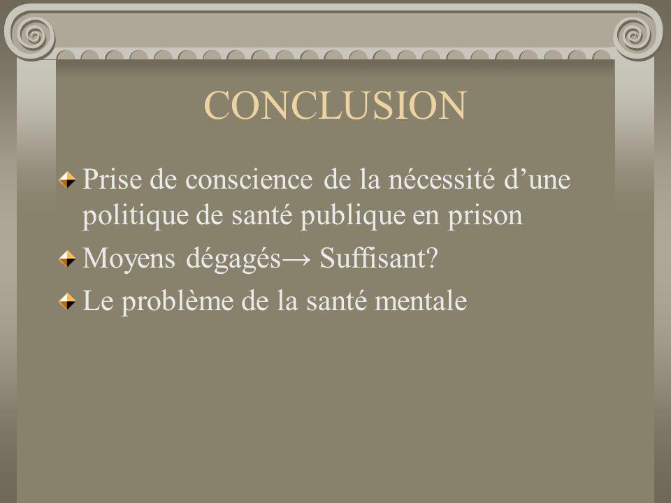CONCLUSION Prise de conscience de la nécessité dune politique de santé publique en prison Moyens dégagés Suffisant? Le problème de la santé mentale