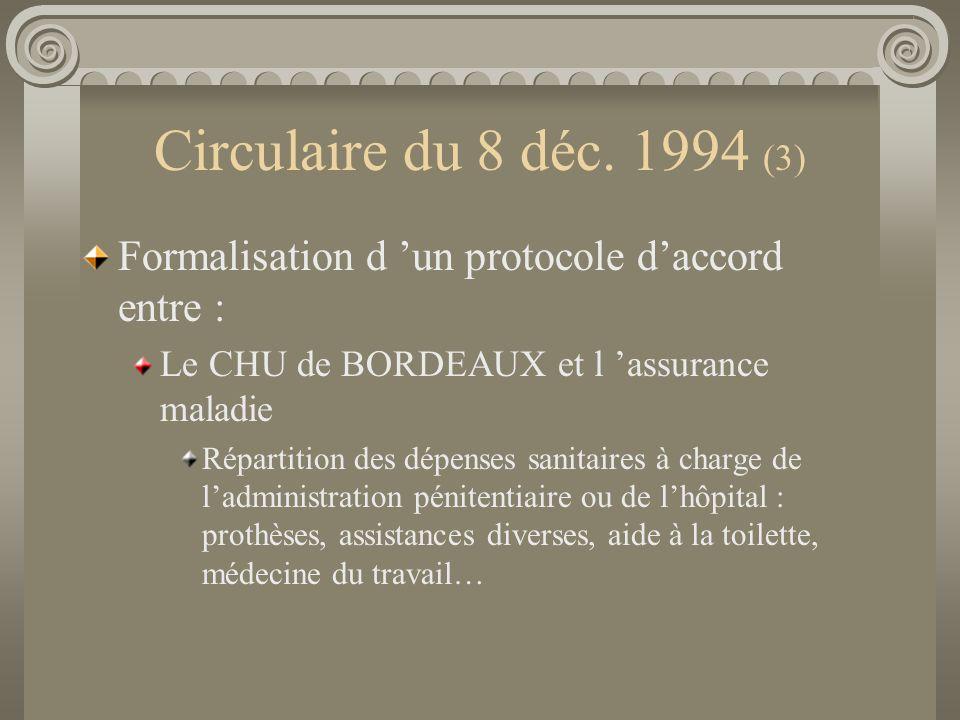 Circulaire du 8 déc. 1994 (3) Formalisation d un protocole daccord entre : Le CHU de BORDEAUX et l assurance maladie Répartition des dépenses sanitair