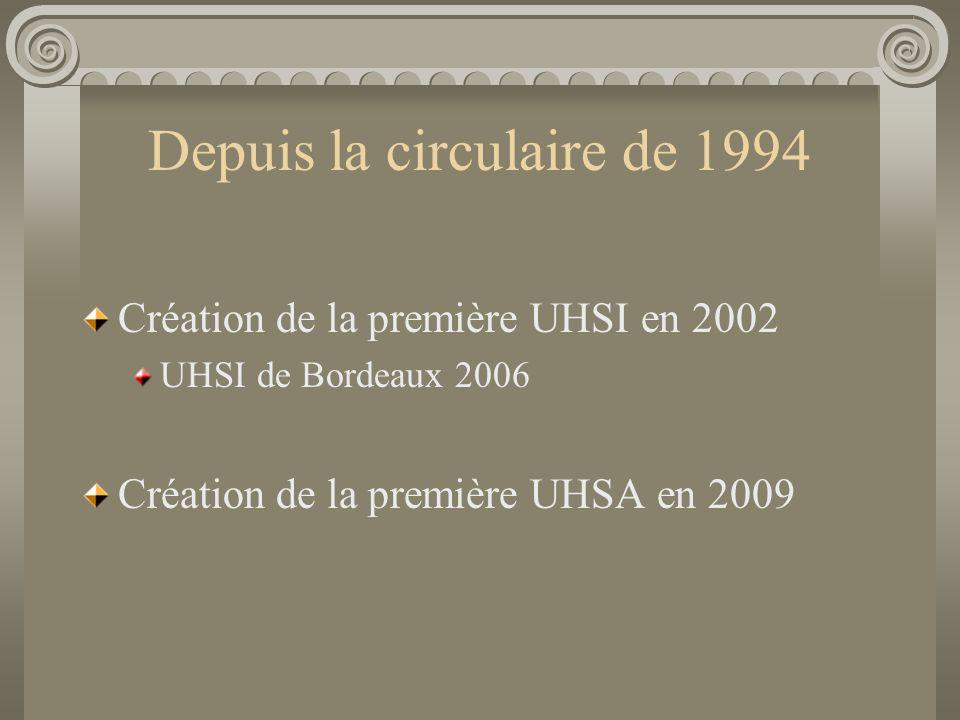 Depuis la circulaire de 1994 Création de la première UHSI en 2002 UHSI de Bordeaux 2006 Création de la première UHSA en 2009