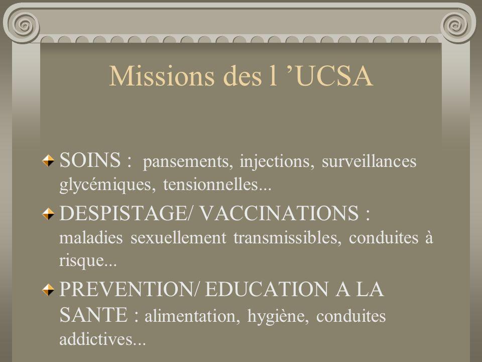 Missions des l UCSA SOINS : pansements, injections, surveillances glycémiques, tensionnelles... DESPISTAGE/ VACCINATIONS : maladies sexuellement trans