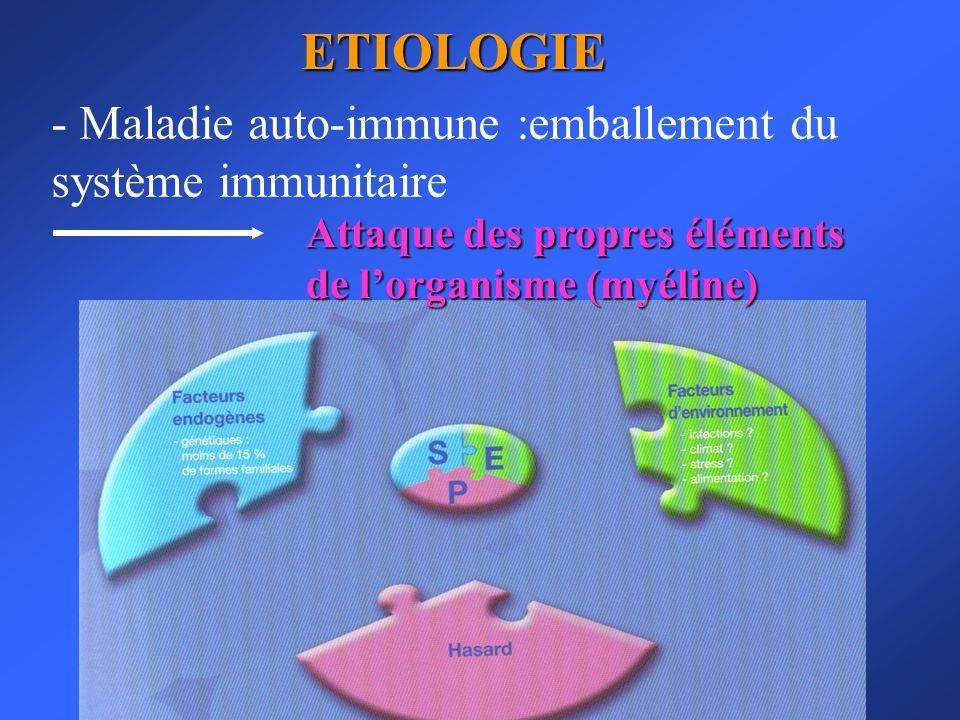 ETIOLOGIE - Maladie auto-immune :emballement du système immunitaire Attaque des propres éléments de lorganisme (myéline)
