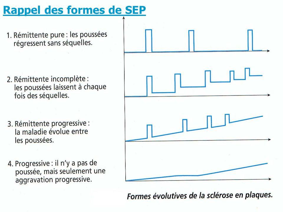 FORMES EVOLUTIVES Rappel des formes de SEP