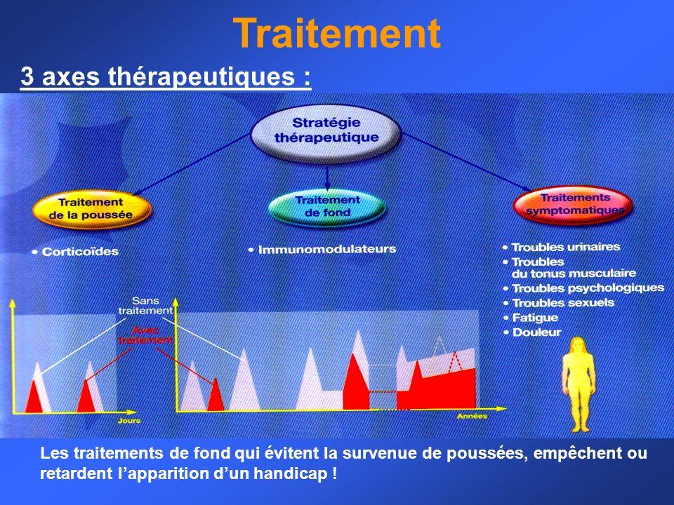 3 axes thérapeutiques : Traitement Les traitements de fond qui évitent la survenue de poussées, empêchent ou retardent lapparition dun handicap !