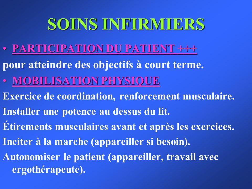 SOINS INFIRMIERS PARTICIPATION DU PATIENT +++PARTICIPATION DU PATIENT +++ pour atteindre des objectifs à court terme. MOBILISATION PHYSIQUEMOBILISATIO