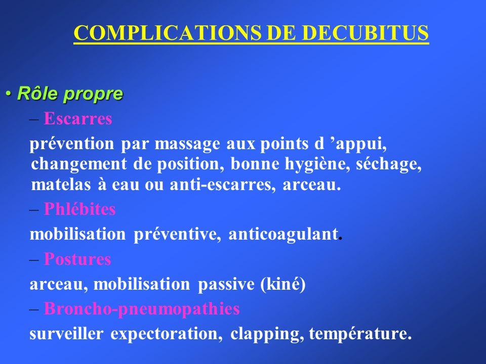 COMPLICATIONS DE DECUBITUS Rôle propre Rôle propre – Escarres prévention par massage aux points d appui, changement de position, bonne hygiène, séchag